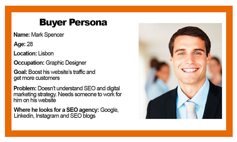 buyer persona ID